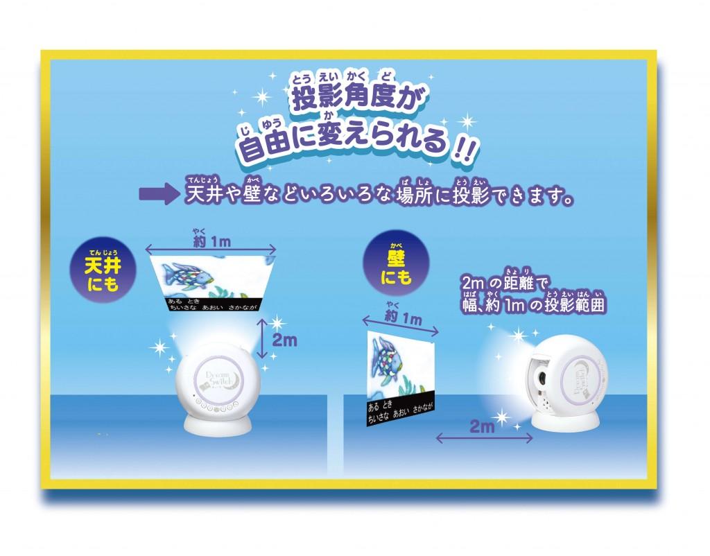 DreamSwitch-kakudo-toueibasyo