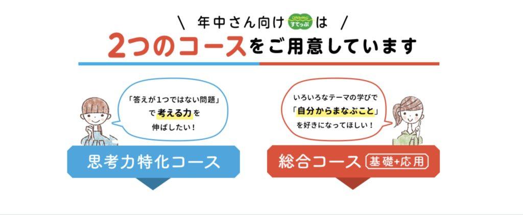 kodomo-Challenge-sikouryoku-tokkako-su